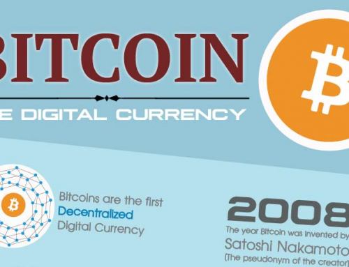 Interesting Facts About Bitcoins [Infographic]