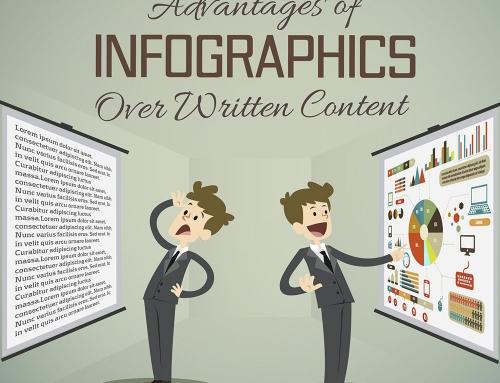 Infographics vs Contextual Content [Infographic]